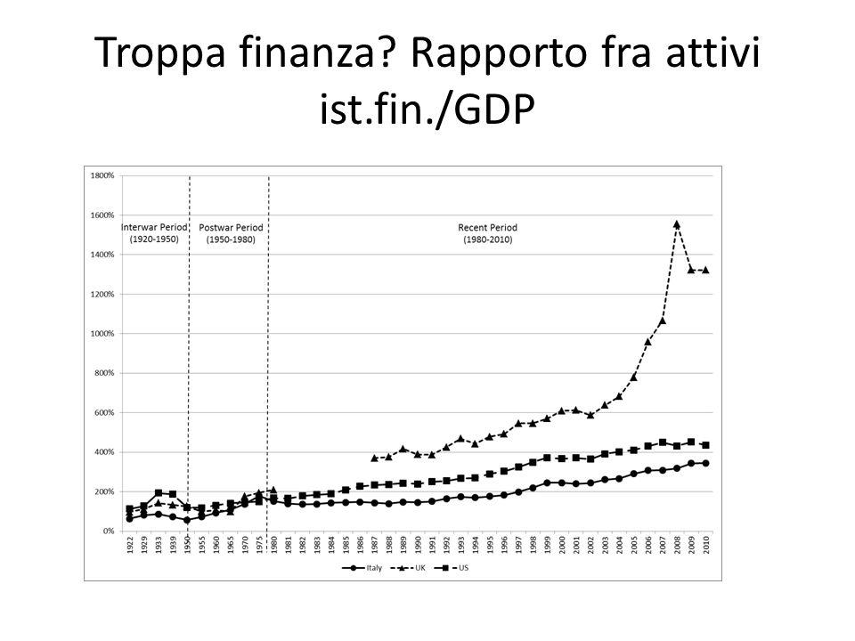 Troppa finanza? Rapporto fra attivi ist.fin./GDP