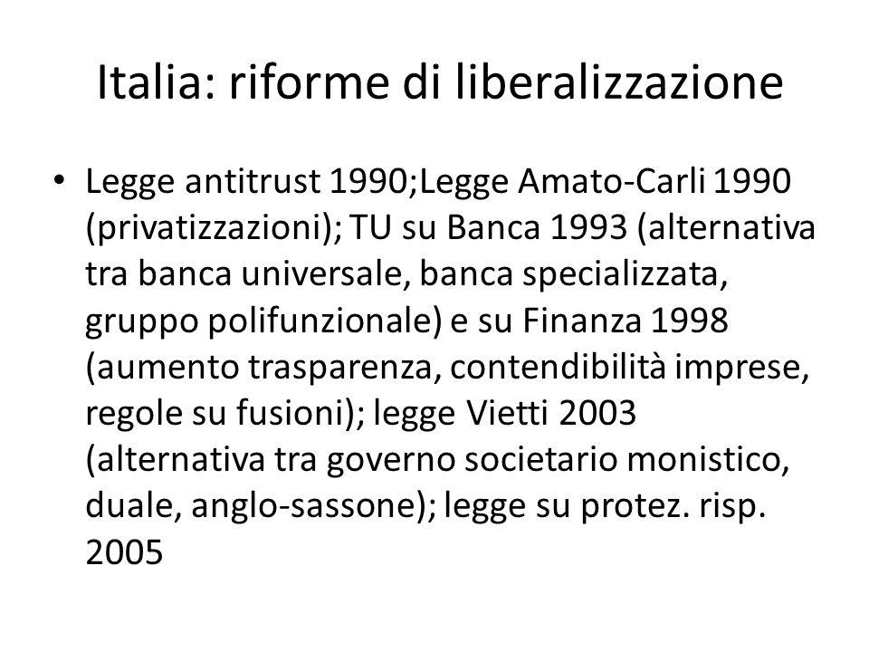 Italia: riforme di liberalizzazione Legge antitrust 1990;Legge Amato-Carli 1990 (privatizzazioni); TU su Banca 1993 (alternativa tra banca universale,
