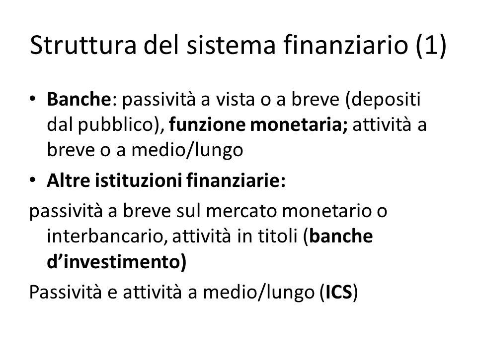 Struttura del sistema finanziario (1) Banche: passività a vista o a breve (depositi dal pubblico), funzione monetaria; attività a breve o a medio/lung