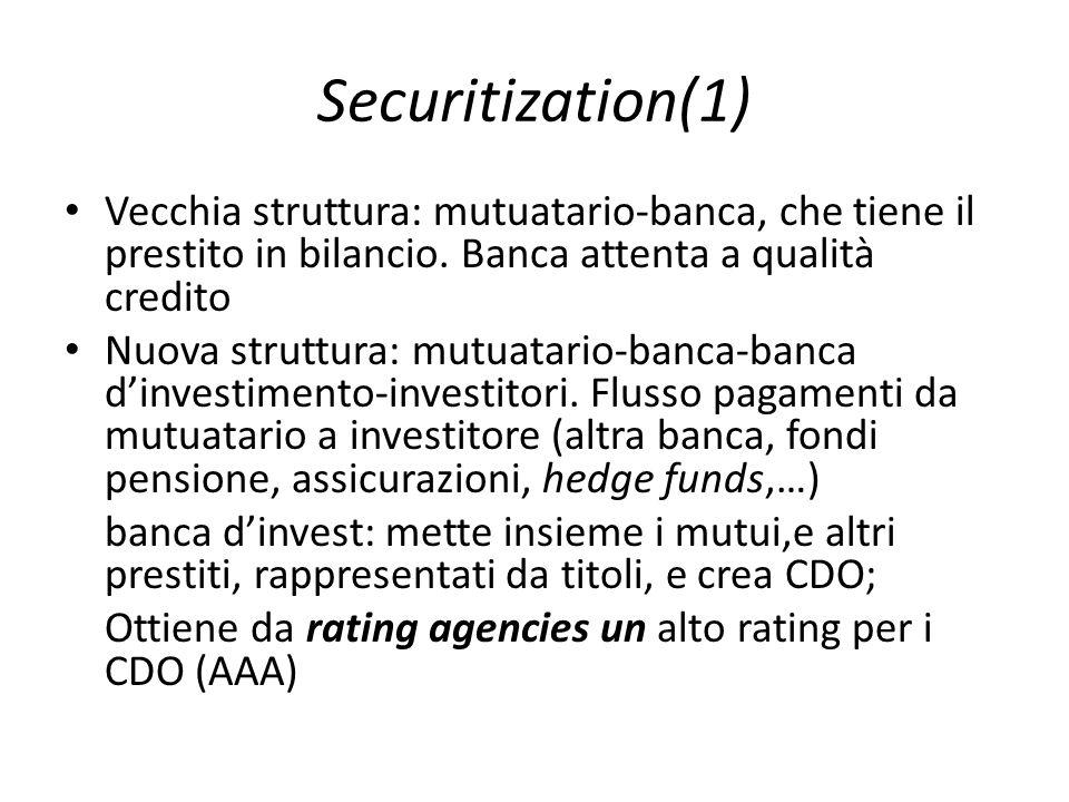 Securitization(1) Vecchia struttura: mutuatario-banca, che tiene il prestito in bilancio. Banca attenta a qualità credito Nuova struttura: mutuatario-