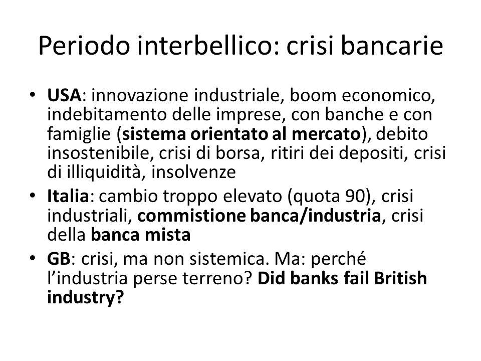 Periodo interbellico: crisi bancarie USA: innovazione industriale, boom economico, indebitamento delle imprese, con banche e con famiglie (sistema ori