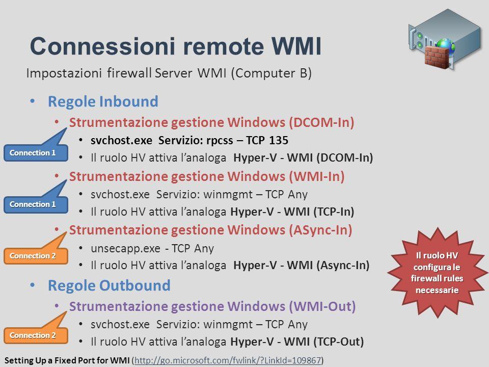 Connessioni remote WMI Regole Inbound Strumentazione gestione Windows (DCOM-In) svchost.exe Servizio: rpcss – TCP 135 Il ruolo HV attiva lanaloga Hype