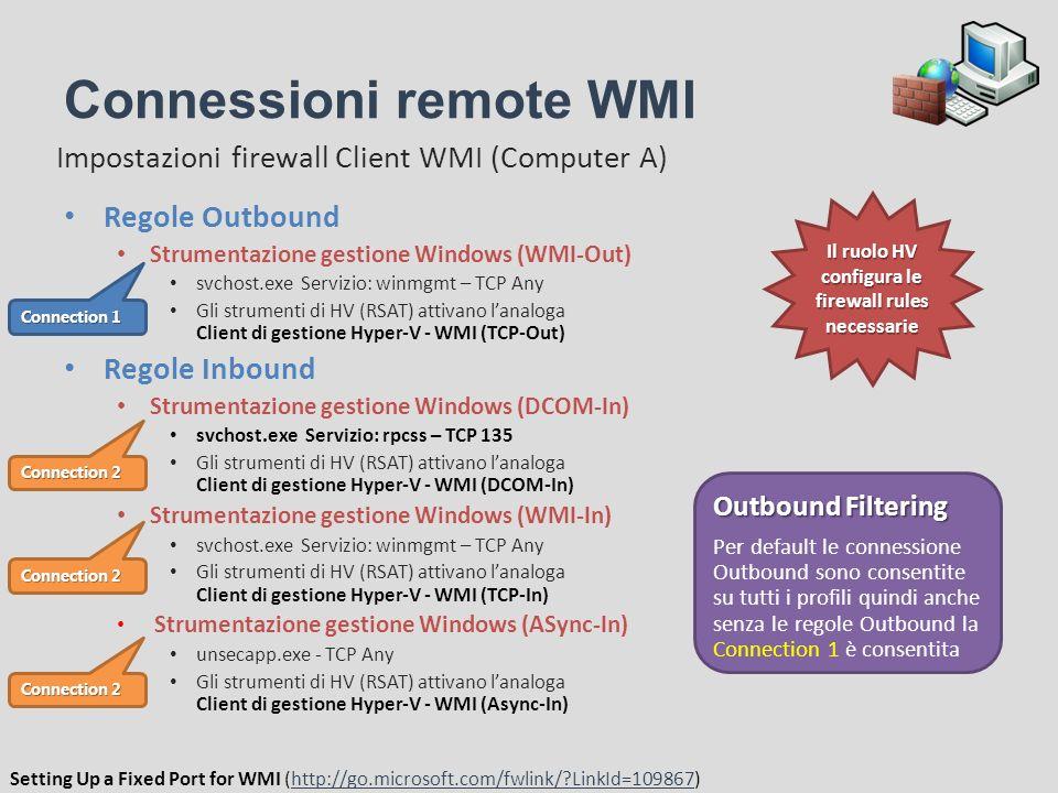 Connessioni remote WMI Regole Outbound Strumentazione gestione Windows (WMI-Out) svchost.exe Servizio: winmgmt – TCP Any Gli strumenti di HV (RSAT) at