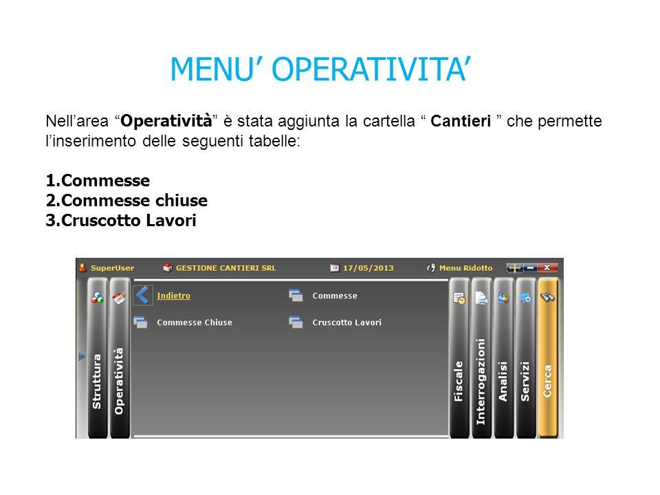 MENU OPERATIVITA Nellarea Operatività è stata aggiunta la cartella Cantieri che permette linserimento delle seguenti tabelle: 1.Commesse 2.Commesse chiuse 3.Cruscotto Lavori