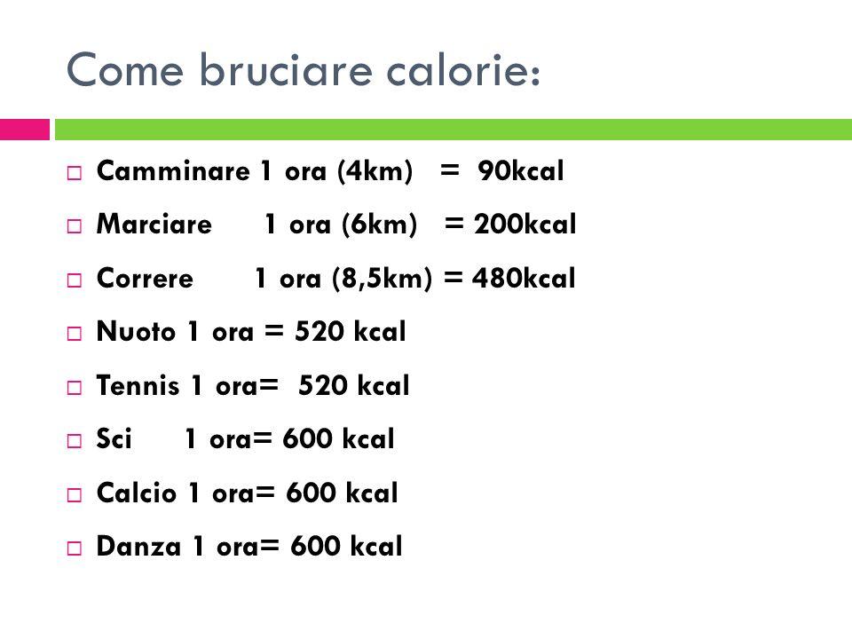 Come bruciare calorie: Camminare 1 ora (4km) = 90kcal Marciare 1 ora (6km) = 200kcal Correre 1 ora (8,5km) = 480kcal Nuoto 1 ora = 520 kcal Tennis 1 o