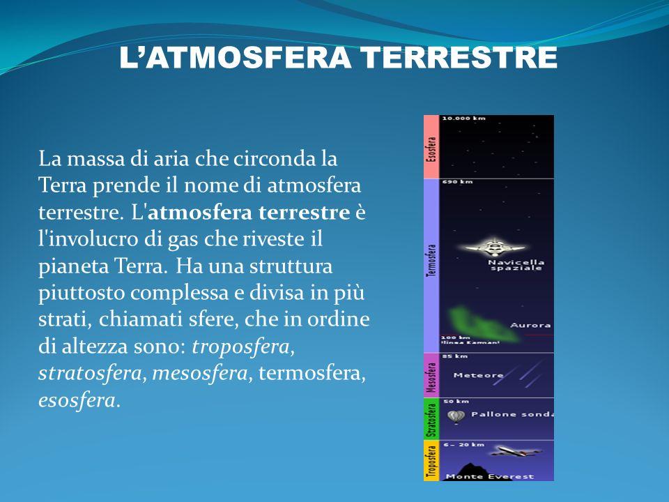 La massa di aria che circonda la Terra prende il nome di atmosfera terrestre. L'atmosfera terrestre è l'involucro di gas che riveste il pianeta Terra.