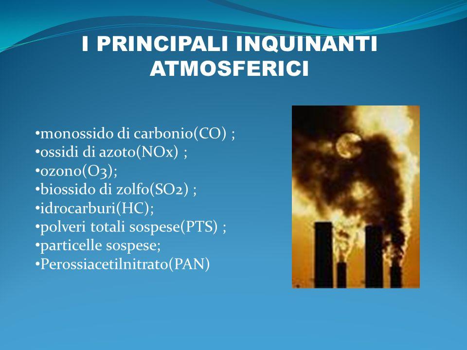 I PRINCIPALI INQUINANTI ATMOSFERICI monossido di carbonio(CO) ; ossidi di azoto(NOx) ; ozono(O3); biossido di zolfo(SO2) ; idrocarburi(HC); polveri to