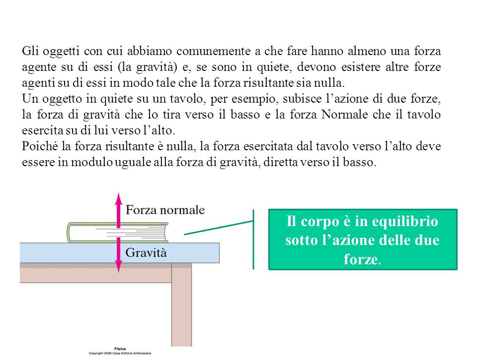 Il momento di una coppia di forze Il momento di una coppia è dato dalla somma dei momenti delle forze rispetto al punto medio O.