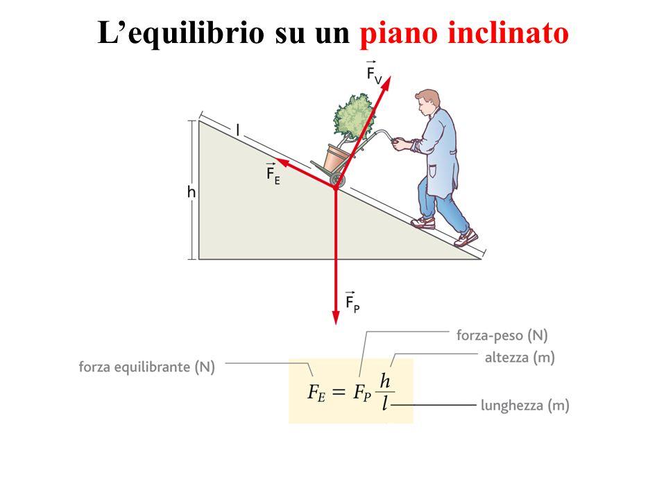 Trovare la tensione nei due cavi che sostengono il semaforo mostrato in figura