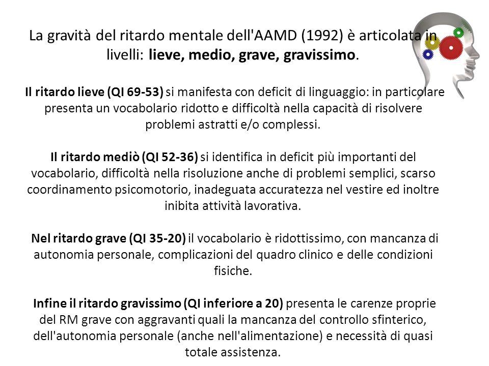 La gravità del ritardo mentale dell'AAMD (1992) è articolata in livelli: lieve, medio, grave, gravissimo. Il ritardo lieve (QI 69-53) si manifesta con