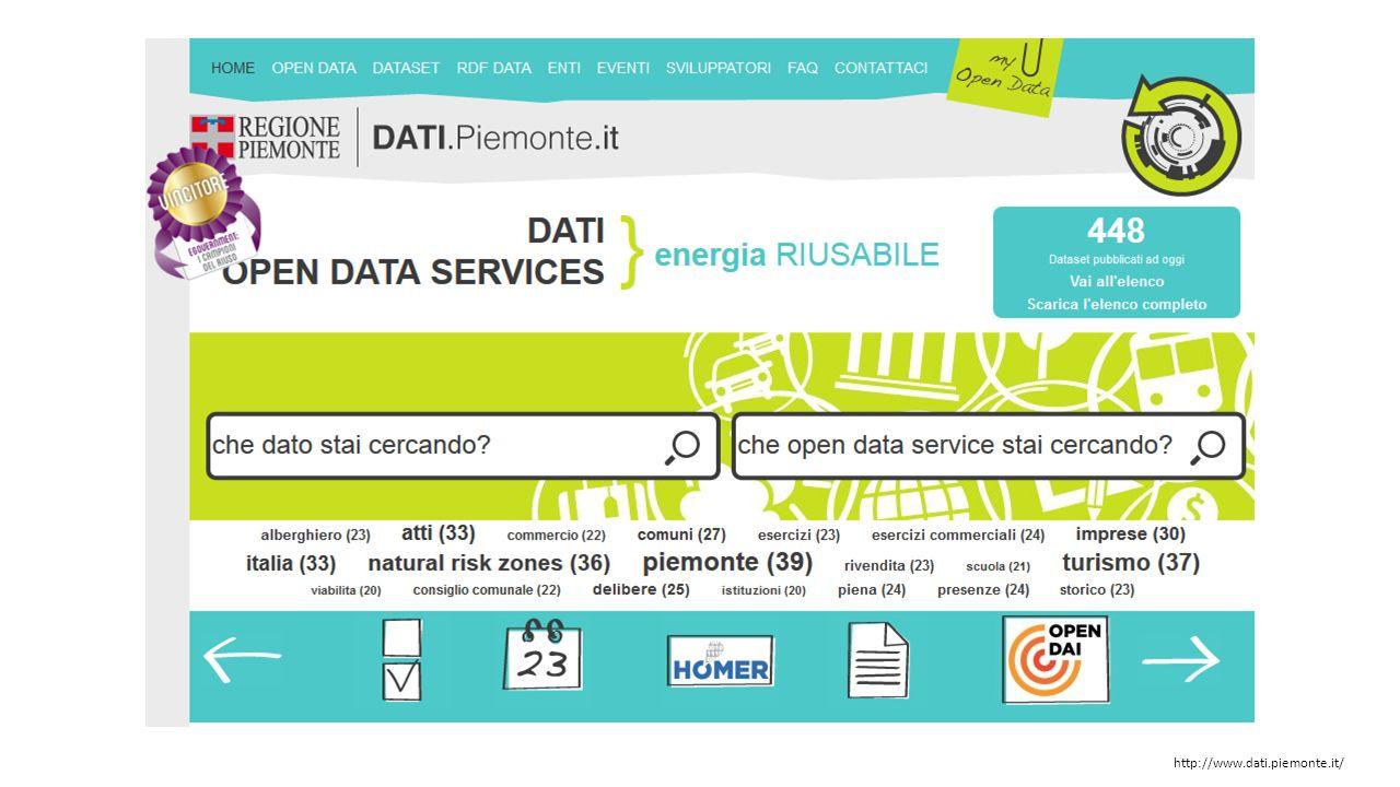 http://www.dati.piemonte.it/