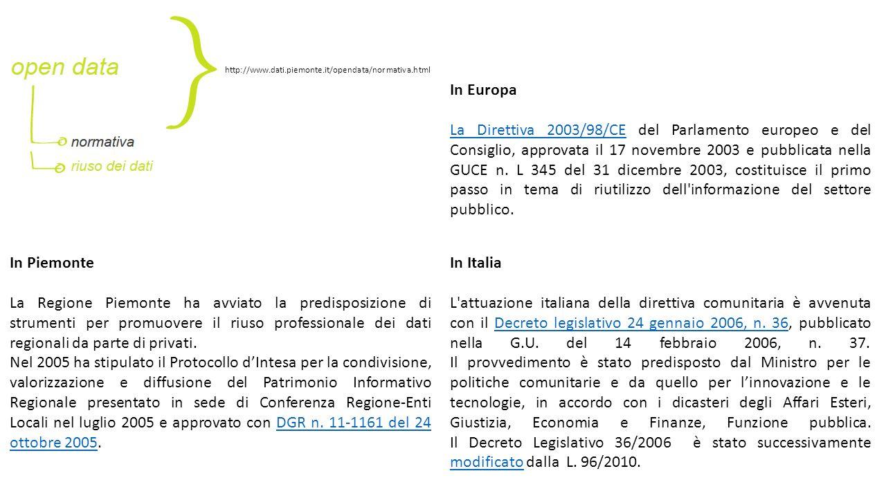 http://www.dati.piemonte.it/opendata/normativa.html In Europa La Direttiva 2003/98/CELa Direttiva 2003/98/CE del Parlamento europeo e del Consiglio, a