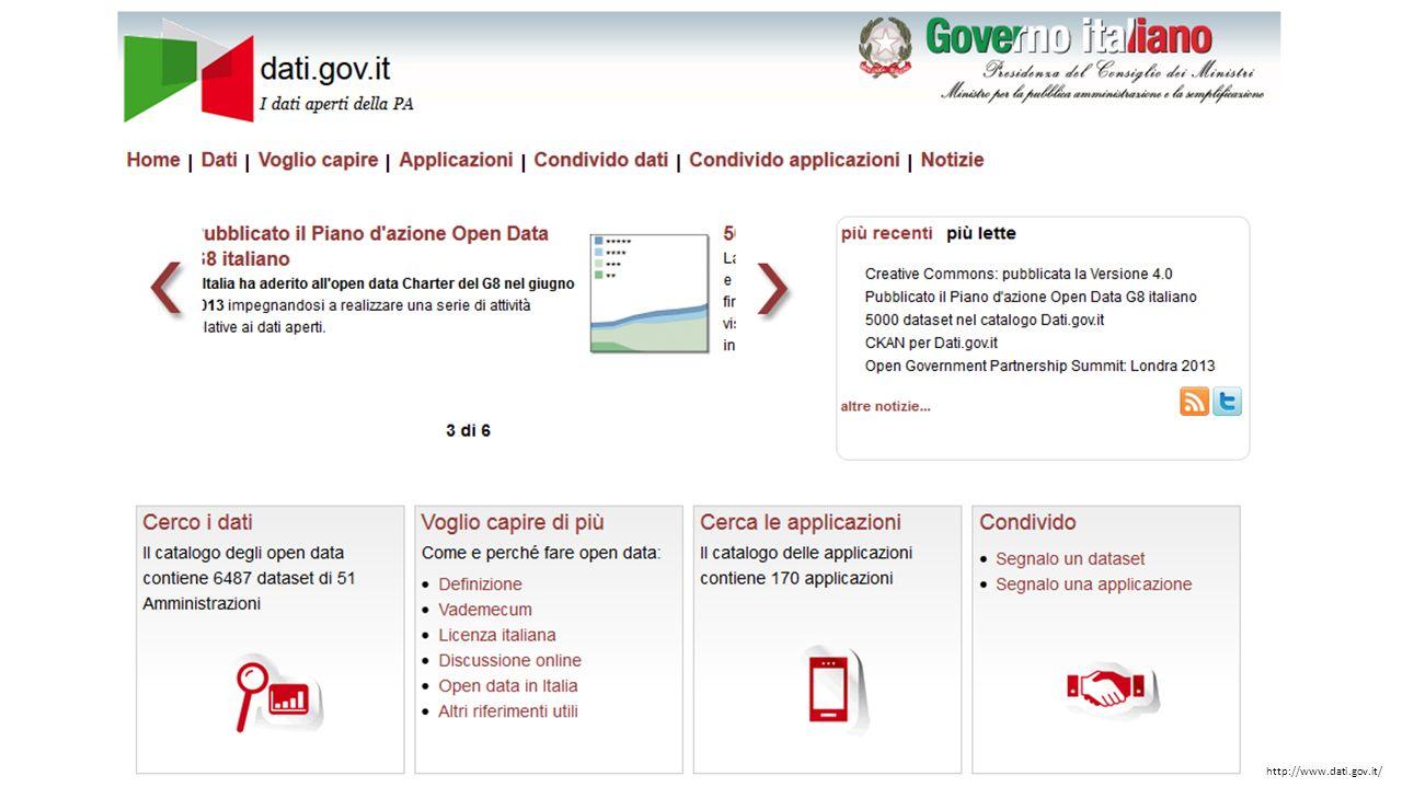 http://www.dati.gov.it/