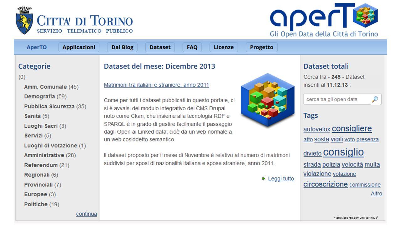 http://aperto.comune.torino.it/