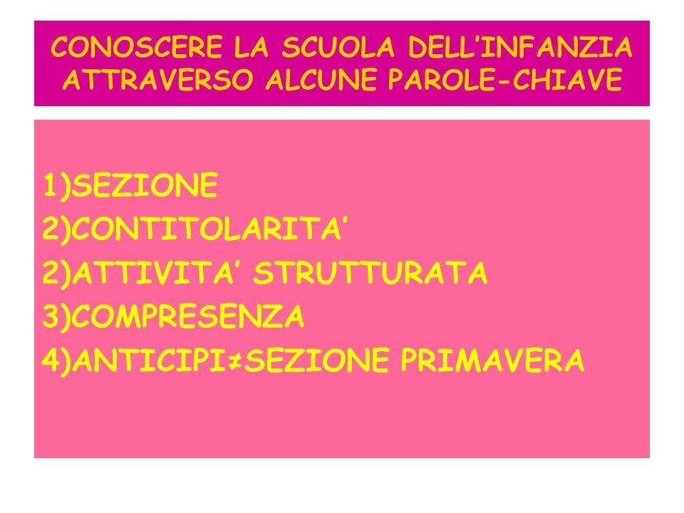 CONOSCERE LA SCUOLA DELLINFANZIA ATTRAVERSO ALCUNE PAROLE-CHIAVE 1)SEZIONE 2)CONTITOLARITA 2)ATTIVITA STRUTTURATA 3)COMPRESENZA 4)ANTICIPISEZIONE PRIM