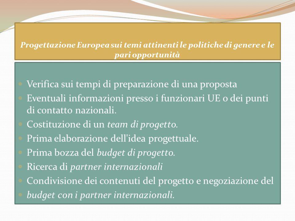 Progettazione Europea sui temi attinenti le politiche di genere e le pari opportunità Verifica sui tempi di preparazione di una proposta Eventuali inf