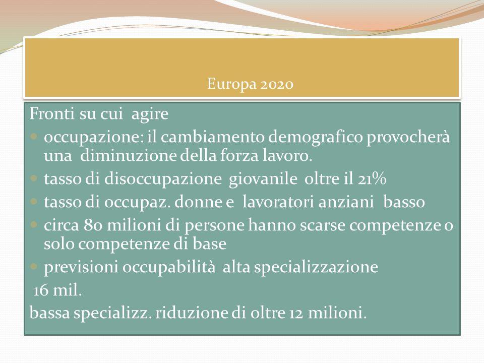 Europa 2020 Fronti su cui agire occupazione: il cambiamento demografico provocherà una diminuzione della forza lavoro. tasso di disoccupazione giovani