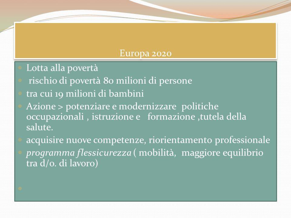 Europa 2020 Lotta alla povertà rischio di povertà 80 milioni di persone tra cui 19 milioni di bambini Azione > potenziare e modernizzare politiche occ