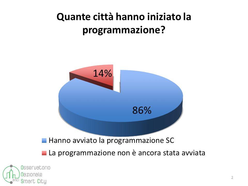 Quante città hanno iniziato la programmazione? 2