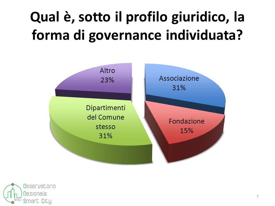 Qual è, sotto il profilo giuridico, la forma di governance individuata? 7