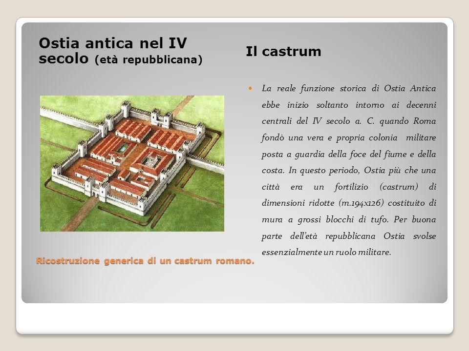 Ricostruzione generica di un castrum romano. Ostia antica nel IV secolo (età repubblicana) Il castrum La reale funzione storica di Ostia Antica ebbe i