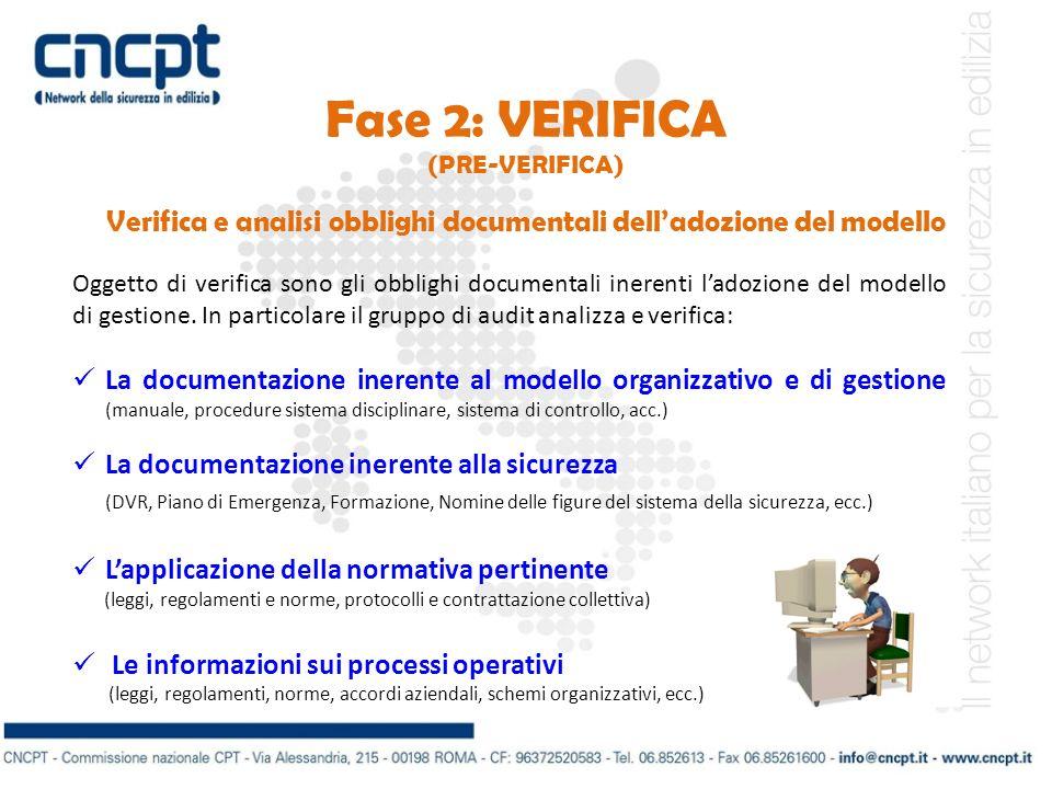 Fase 2: VERIFICA (PRE-VERIFICA) Verifica e analisi obblighi documentali delladozione del modello Oggetto di verifica sono gli obblighi documentali ine