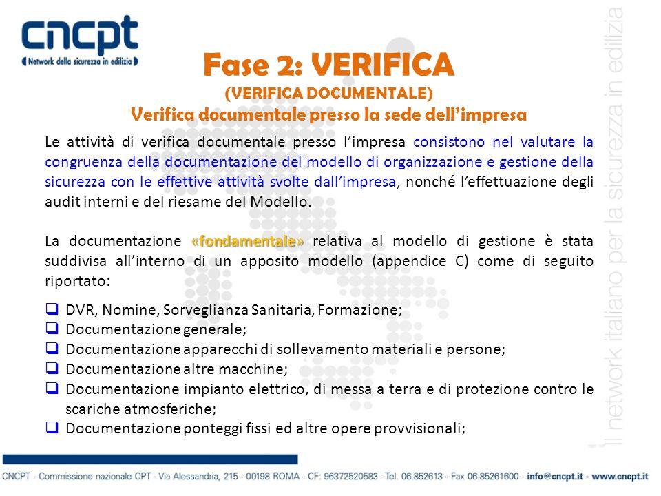 Fase 2: VERIFICA (VERIFICA DOCUMENTALE) Verifica documentale presso la sede dellimpresa Le attività di verifica documentale presso limpresa consistono