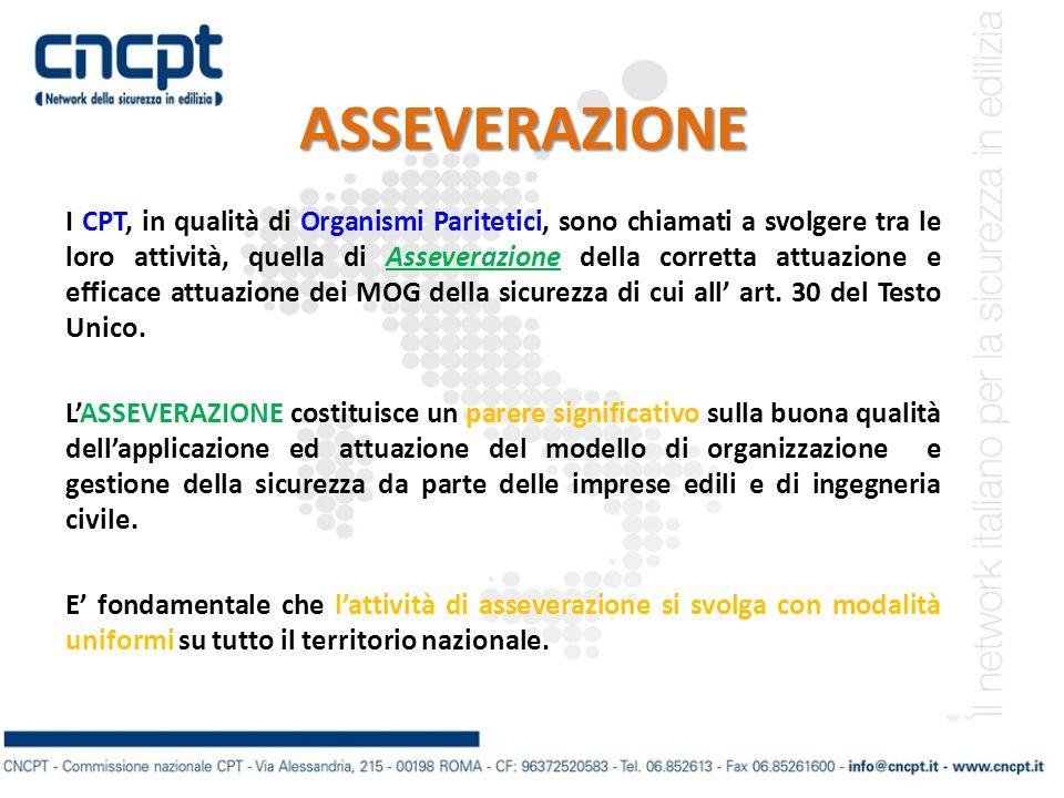 ASSEVERAZIONE I CPT, in qualità di Organismi Paritetici, sono chiamati a svolgere tra le loro attività, quella di Asseverazione della corretta attuazi