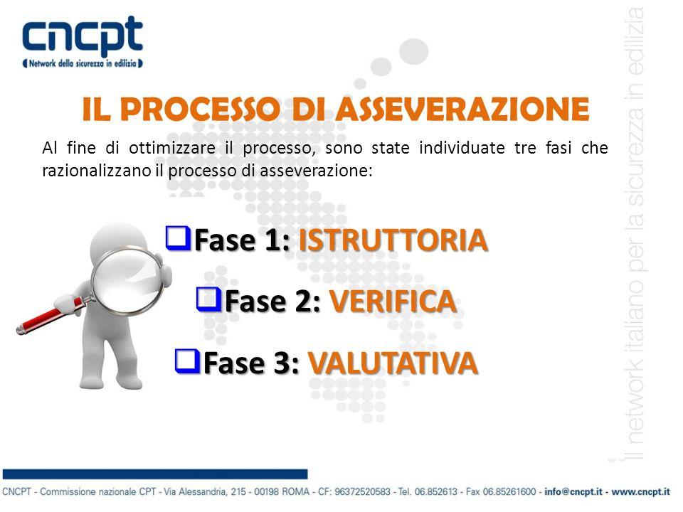 IL PROCESSO DI ASSEVERAZIONE Al fine di ottimizzare il processo, sono state individuate tre fasi che razionalizzano il processo di asseverazione: Fase