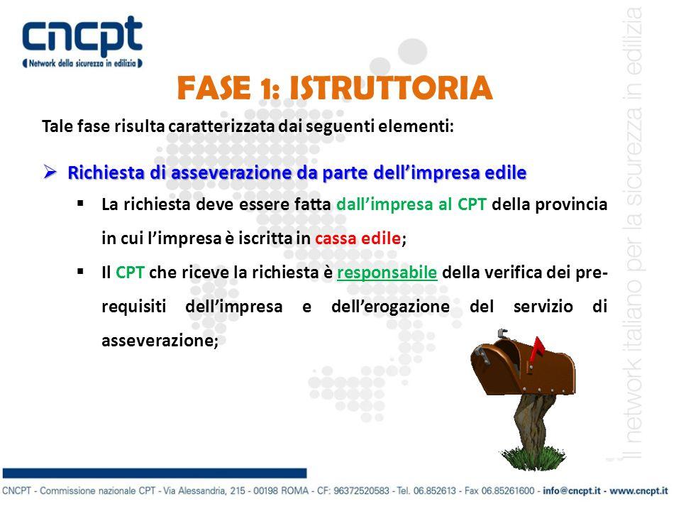 FASE 1: ISTRUTTORIA Tale fase risulta caratterizzata dai seguenti elementi: Richiesta di asseverazione da parte dellimpresa edile Richiesta di assever