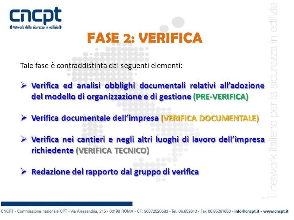 FASE 2: VERIFICA Tale fase è contraddistinta dai seguenti elementi: Verifica ed analisi obblighi documentali relativi alladozione del modello di organ