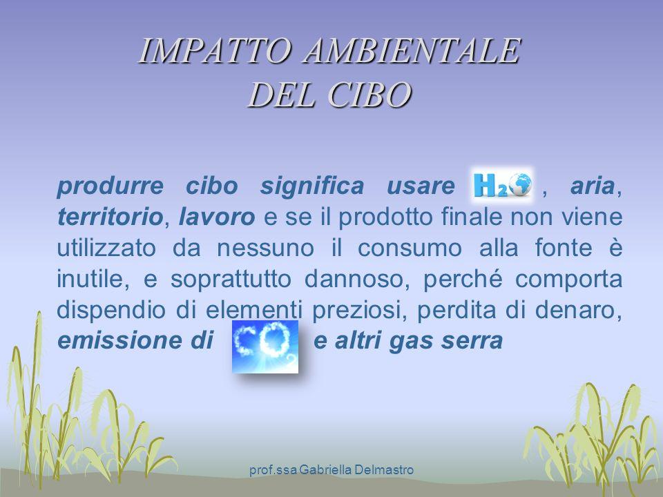 IMPATTO AMBIENTALE DEL CIBO produrre cibo significa usare, aria, territorio, lavoro e se il prodotto finale non viene utilizzato da nessuno il consumo