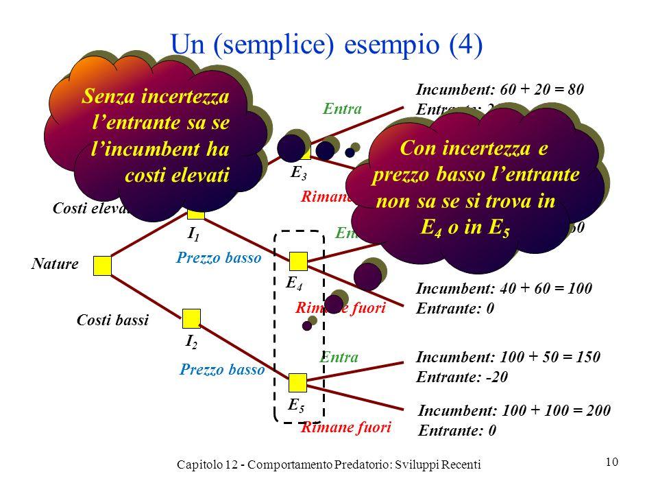 Un (semplice) esempio (4) Capitolo 12 - Comportamento Predatorio: Sviluppi Recenti 10 Nature Costi elevati Costi bassi I1I1 I2I2 Prezzo alto Prezzo basso E3E3 E4E4 Entra Rimane fuori Incumbent: 60 + 20 = 80 Entrante: 20 Incumbent: 60 + 60 = 120 Entrante: 0 Entra Incumbent: 40 + 20 = 60 Entrante: 20 Incumbent: 40 + 60 = 100 Entrante: 0 Prezzo basso Entra E5E5 Incumbent: 100 + 50 = 150 Entrante: -20 Incumbent: 100 + 100 = 200 Entrante: 0 Rimane fuori Senza incertezza lentrante sa se lincumbent ha costi elevati Senza incertezza lentrante sa se lincumbent ha costi elevati Con incertezza e prezzo basso lentrante non sa se si trova in E 4 o in E 5 Con incertezza e prezzo basso lentrante non sa se si trova in E 4 o in E 5