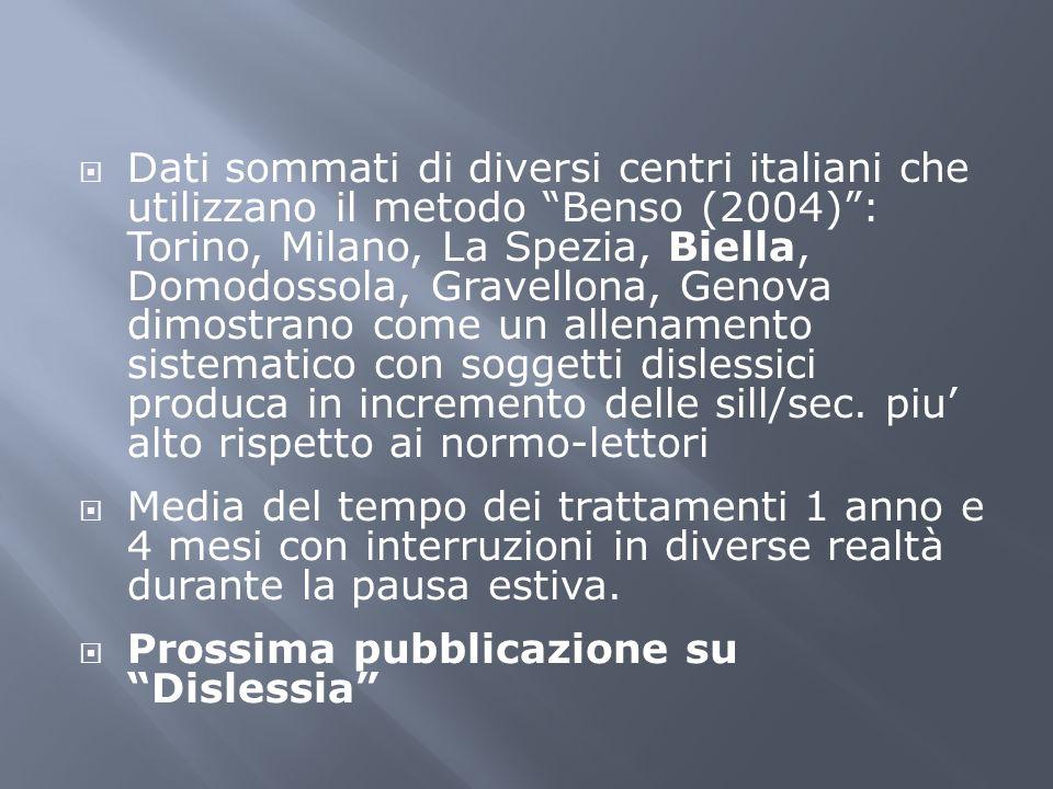 Dati sommati di diversi centri italiani che utilizzano il metodo Benso (2004): Torino, Milano, La Spezia, Biella, Domodossola, Gravellona, Genova dimo