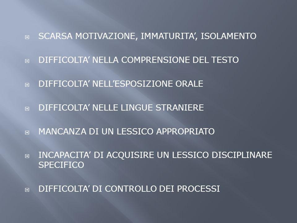 SCARSA MOTIVAZIONE, IMMATURITA, ISOLAMENTO DIFFICOLTA NELLA COMPRENSIONE DEL TESTO DIFFICOLTA NELLESPOSIZIONE ORALE DIFFICOLTA NELLE LINGUE STRANIERE