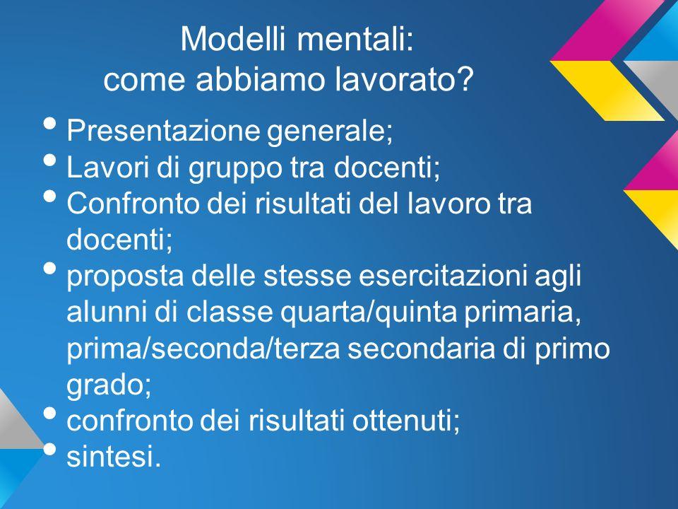 Modelli mentali: esempi di attività svolte Esercitazione n.