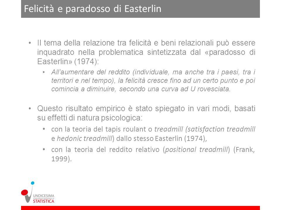 La teoria relazionale della felicità Alla spiegazione del paradosso di Easterlin offre un contributo importante la cd.