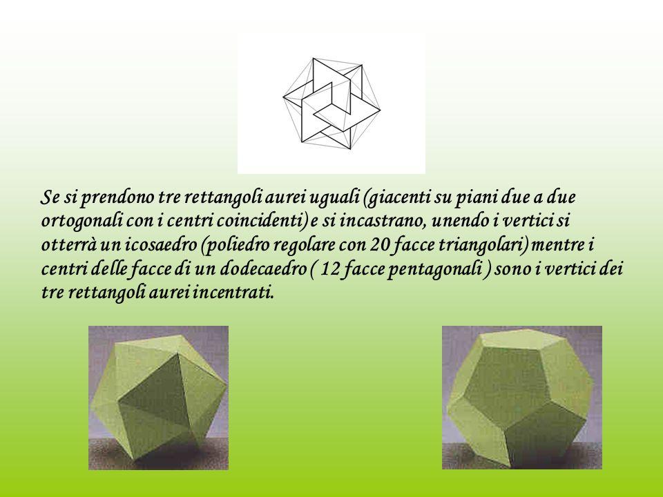 Se si prendono tre rettangoli aurei uguali (giacenti su piani due a due ortogonali con i centri coincidenti) e si incastrano, unendo i vertici si otte