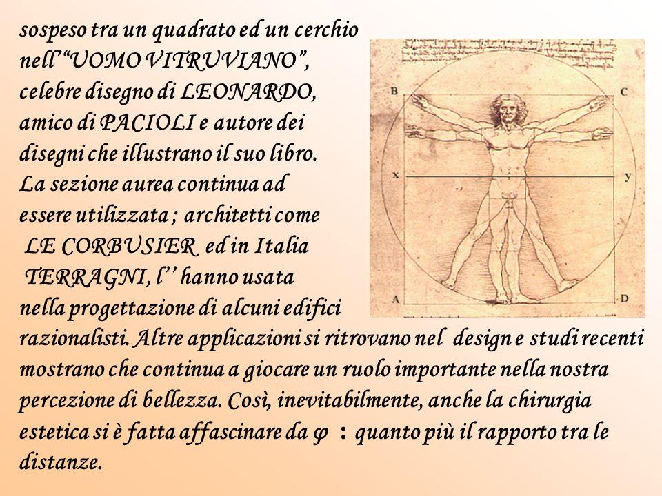 sospeso tra un quadrato ed un cerchio nellUOMO VITRUVIANO, celebre disegno di LEONARDO, amico di PACIOLI e autore dei disegni che illustrano il suo li