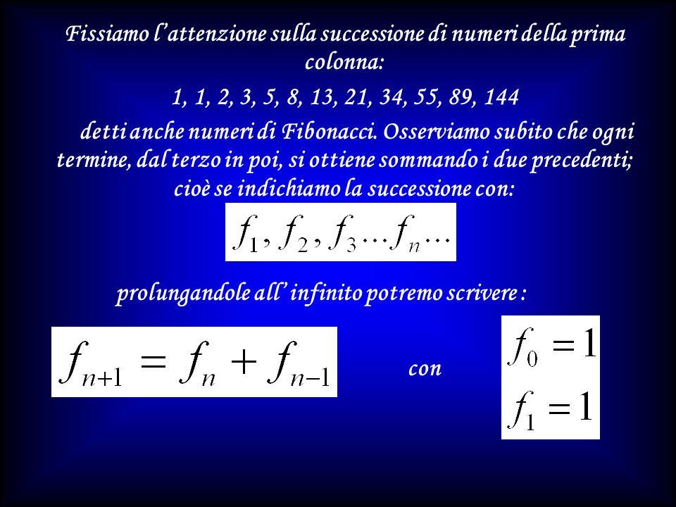 con prolungandole all infinito potremo scrivere : Fissiamo lattenzione sulla successione di numeri della prima colonna: 1, 1, 2, 3, 5, 8, 13, 21, 34,
