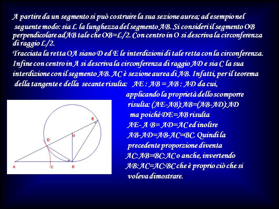 A partire da un segmento si può costruire la sua sezione aurea; ad esempio nel seguente modo: sia L la lunghezza del segmento AB. Si consideri il segm