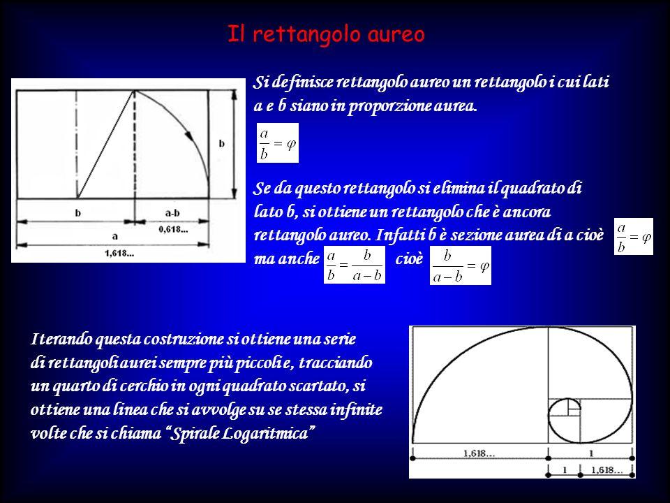 Il rettangolo aureo Si definisce rettangolo aureo un rettangolo i cui lati a e b siano in proporzione aurea. Se da questo rettangolo si elimina il qua