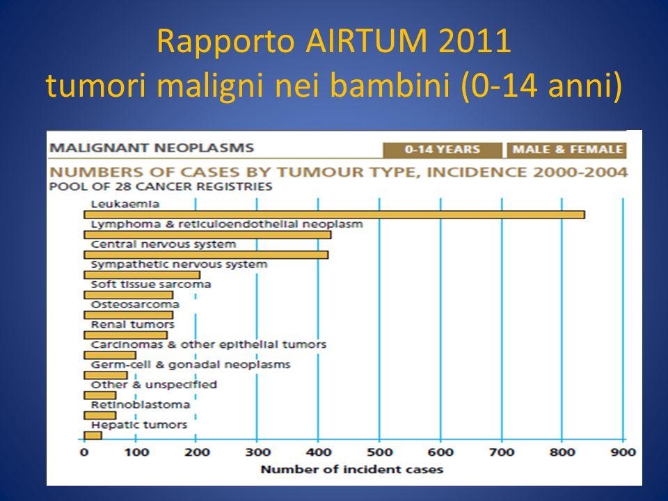 Rapporto AIRTUM 2011 tumori maligni nei bambini (0-14 anni)