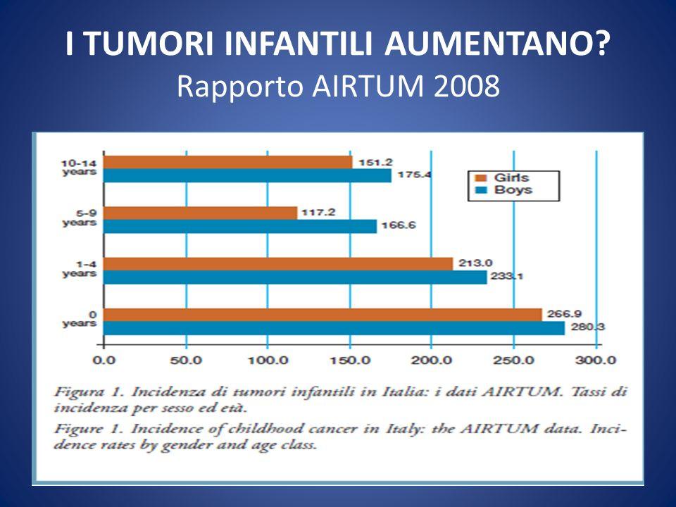 I TUMORI INFANTILI AUMENTANO? Rapporto AIRTUM 2008