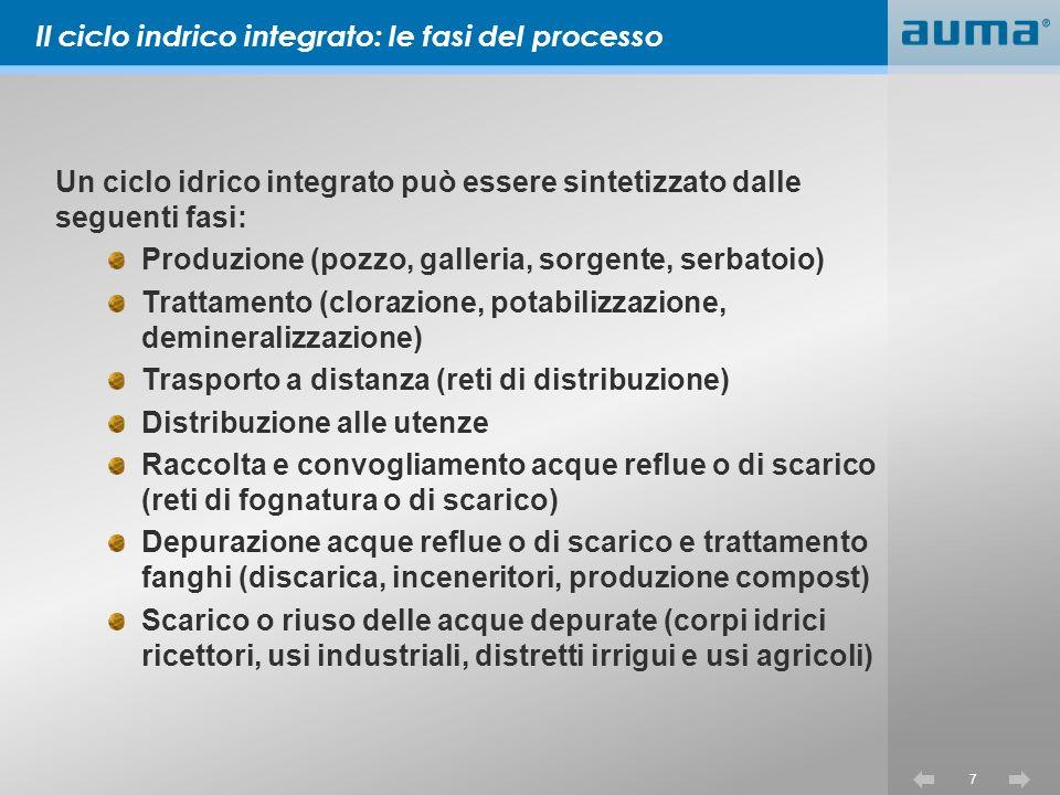 8 Il ciclo integrale dellacqua è composto quindi da diverse fasi e ognuna richiede lutilizzo di impianti il cui stato e funzionamento deve essere continuamente controllato.