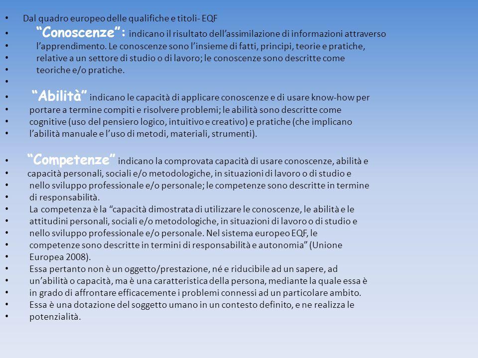 Dal quadro europeo delle qualifiche e titoli- EQF Conoscenze: indicano il risultato dellassimilazione di informazioni attraverso lapprendimento. Le co