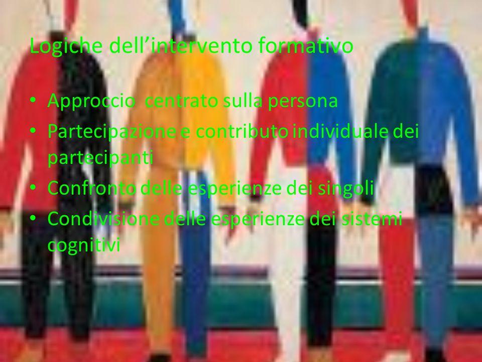 Logiche dellintervento formativo Approccio centrato sulla persona Partecipazione e contributo individuale dei partecipanti Confronto delle esperienze