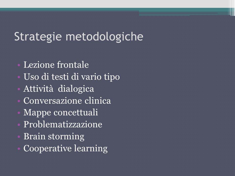 Strategie metodologiche Lezione frontale Uso di testi di vario tipo Attività dialogica Conversazione clinica Mappe concettuali Problematizzazione Brai