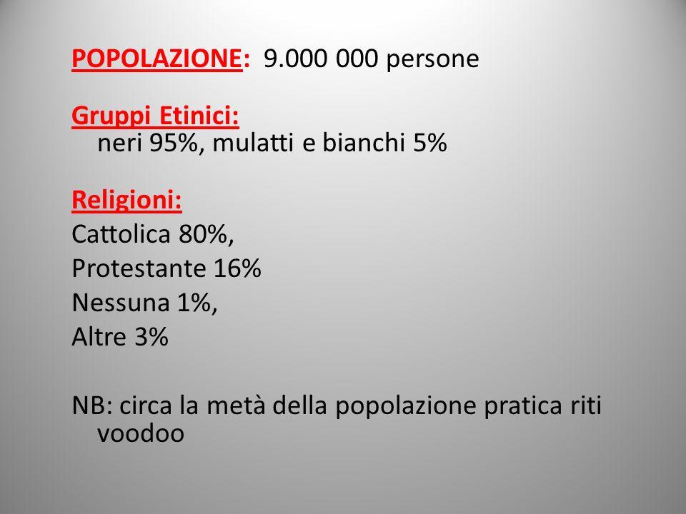 POPOLAZIONE: 9.000 000 persone Gruppi Etinici: neri 95%, mulatti e bianchi 5% Religioni: Cattolica 80%, Protestante 16% Nessuna 1%, Altre 3% NB: circa