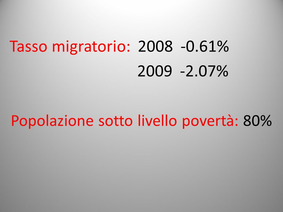 Tasso migratorio: 2008 -0.61% 2009 -2.07% Popolazione sotto livello povertà: 80%